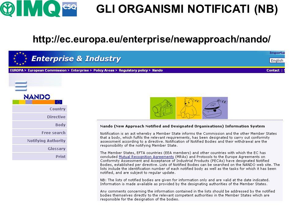 http://ec.europa.eu/enterprise/newapproach/nando/