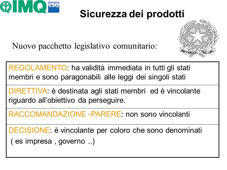 Sicurezza dei prodotti Nuovo pacchetto legislativo comunitario: REGOLAMENTO: ha validità immediata in tutti gli stati membri e sono paragonabili alle