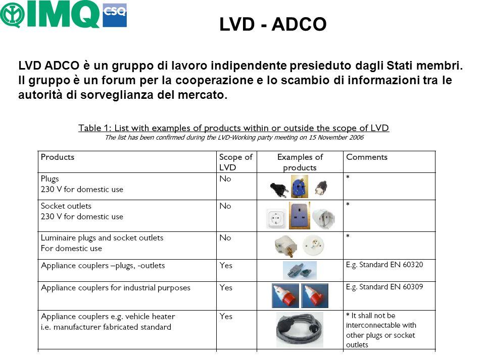 LVD ADCO è un gruppo di lavoro indipendente presieduto dagli Stati membri. Il gruppo è un forum per la cooperazione e lo scambio di informazioni tra l