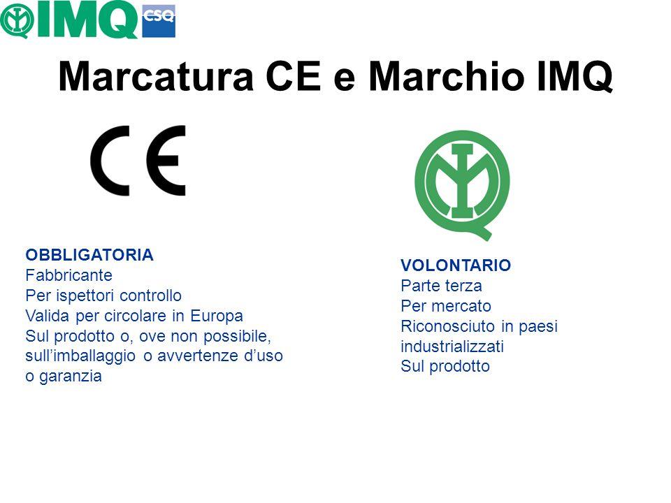 Marcatura CE e Marchio IMQ OBBLIGATORIA Fabbricante Per ispettori controllo Valida per circolare in Europa Sul prodotto o, ove non possibile, sullimba