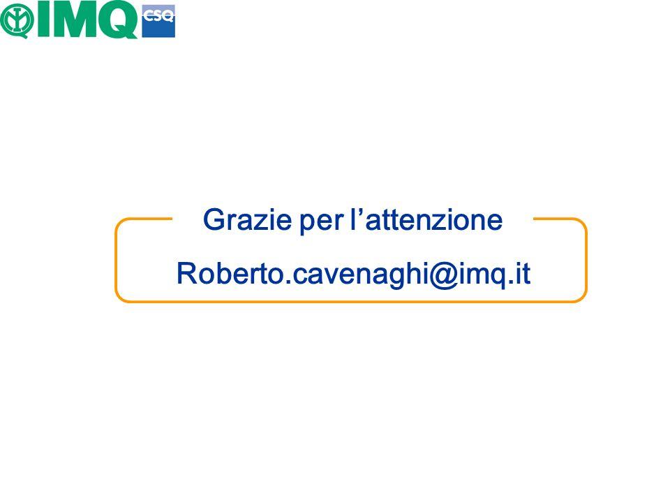 Grazie per lattenzione Roberto.cavenaghi@imq.it