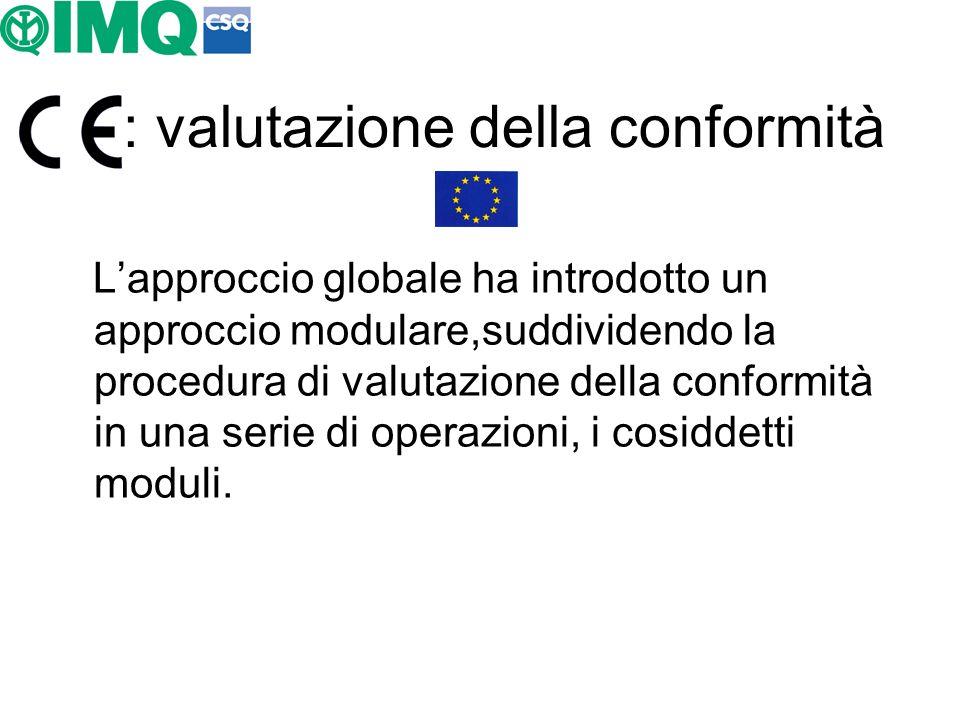 : valutazione della conformità Lapproccio globale ha introdotto un approccio modulare,suddividendo la procedura di valutazione della conformità in una