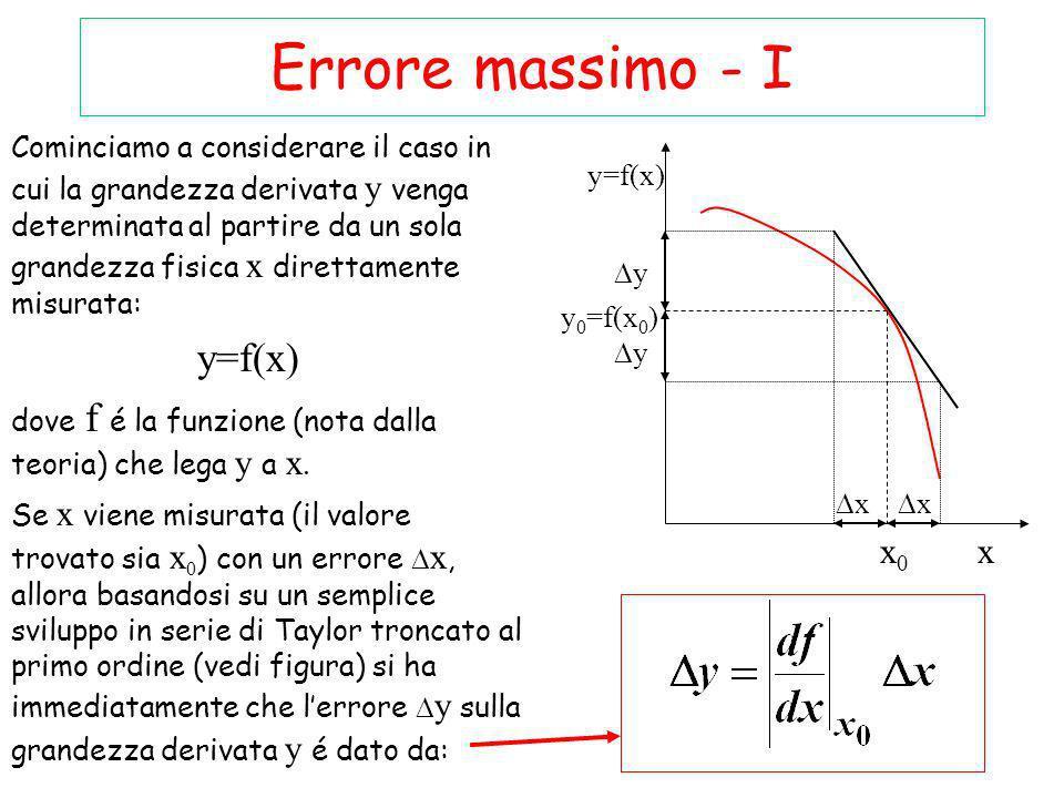 Errore massimo - I Cominciamo a considerare il caso in cui la grandezza derivata y venga determinata al partire da un sola grandezza fisica x direttam