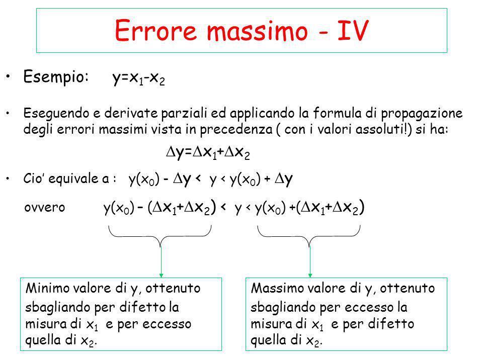 Errore massimo - IV Esempio: y=x 1 -x 2 Eseguendo e derivate parziali ed applicando la formula di propagazione degli errori massimi vista in precedenz