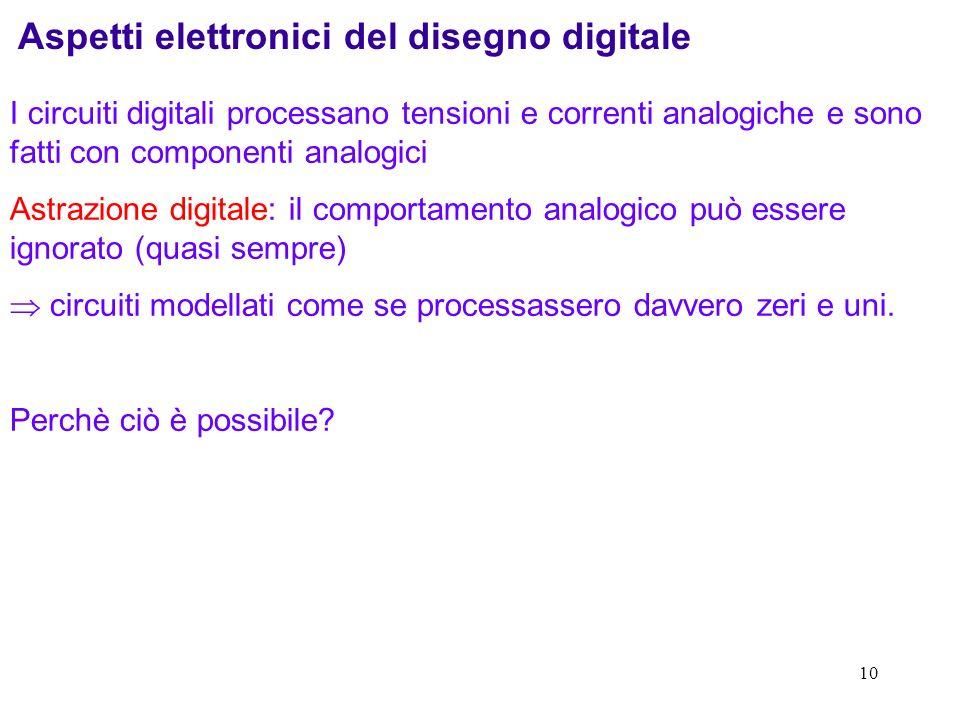 10 Aspetti elettronici del disegno digitale I circuiti digitali processano tensioni e correnti analogiche e sono fatti con componenti analogici Astraz