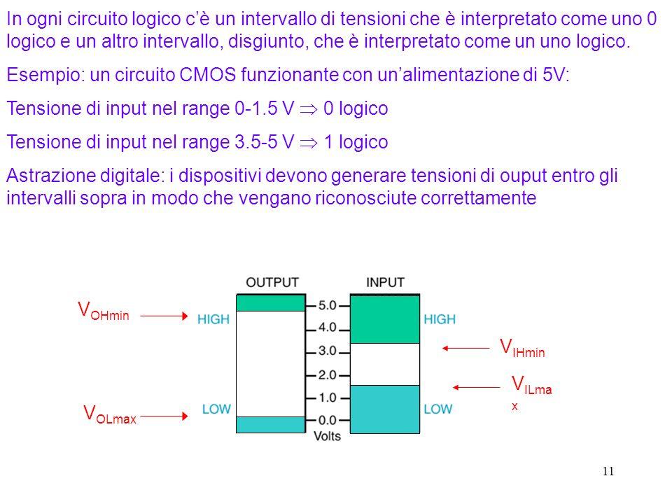 11 In ogni circuito logico cè un intervallo di tensioni che è interpretato come uno 0 logico e un altro intervallo, disgiunto, che è interpretato come