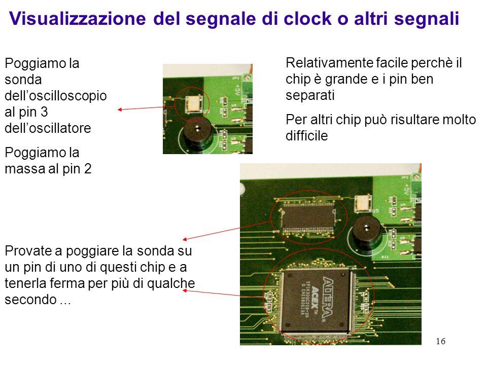 16 Visualizzazione del segnale di clock o altri segnali Poggiamo la sonda delloscilloscopio al pin 3 delloscillatore Poggiamo la massa al pin 2 Relati