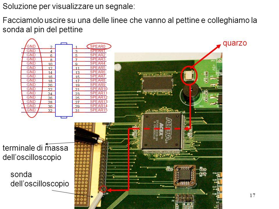 17 Soluzione per visualizzare un segnale: Facciamolo uscire su una delle linee che vanno al pettine e colleghiamo la sonda al pin del pettine quarzo s