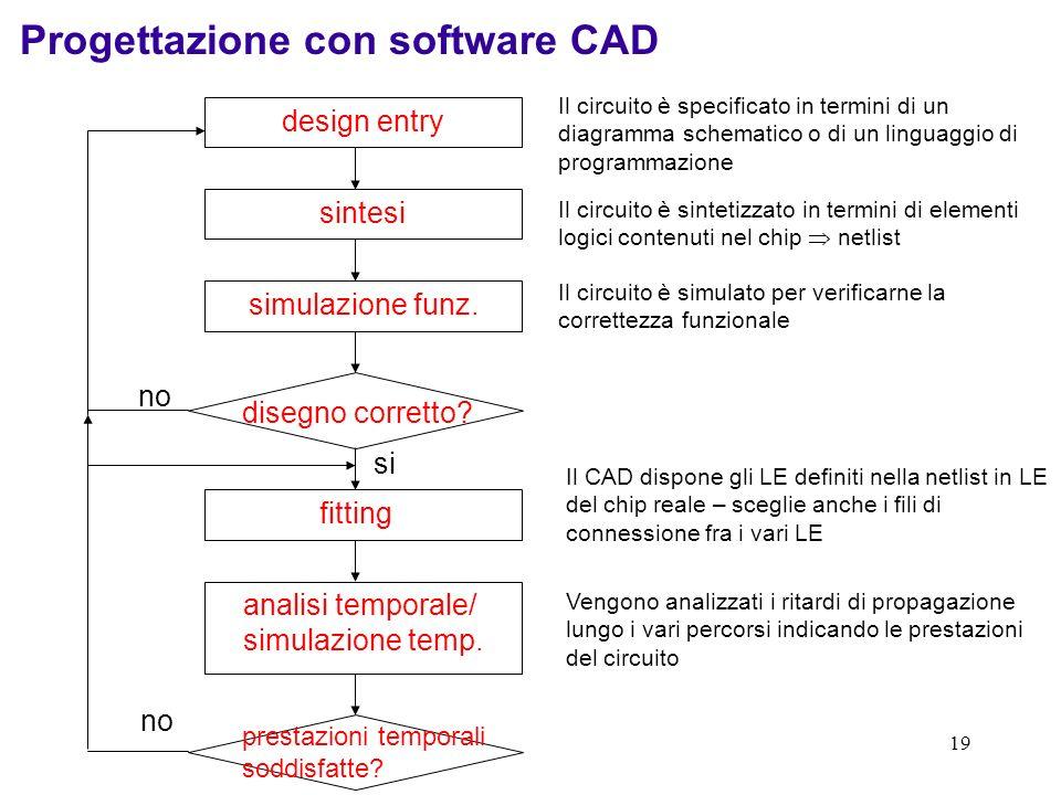 19 Progettazione con software CAD design entry Il circuito è specificato in termini di un diagramma schematico o di un linguaggio di programmazione si