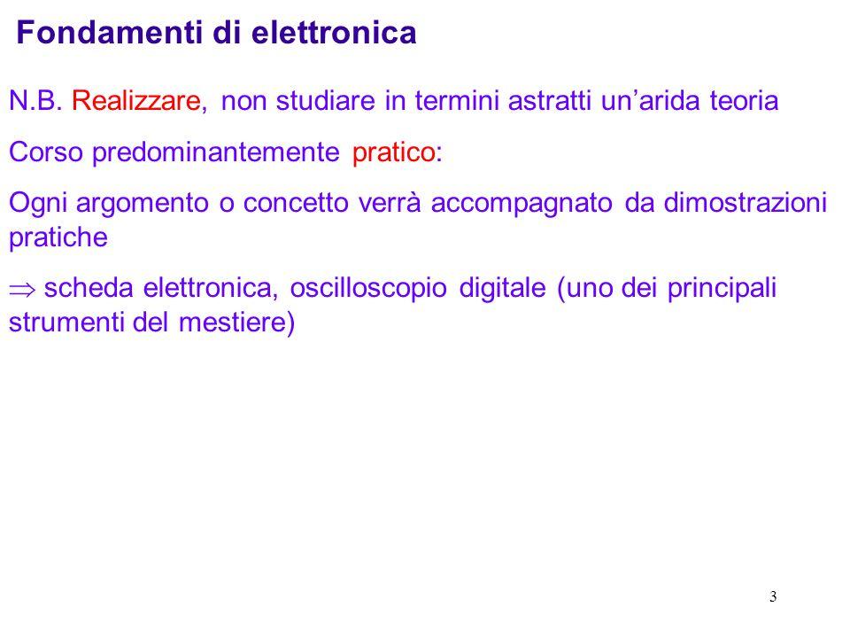3 Fondamenti di elettronica N.B. Realizzare, non studiare in termini astratti unarida teoria Corso predominantemente pratico: Ogni argomento o concett