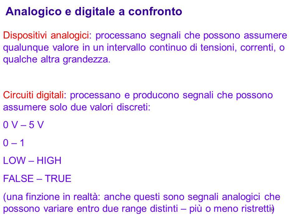 9 Analogico e digitale a confronto Dispositivi analogici: processano segnali che possono assumere qualunque valore in un intervallo continuo di tensio