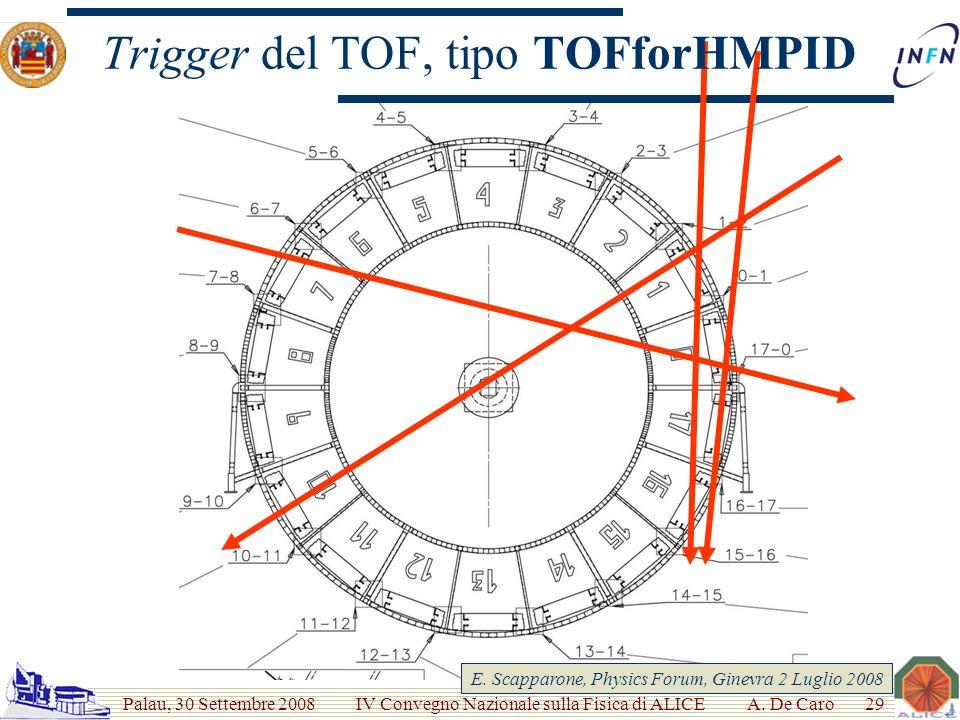 Palau, 30 Settembre 2008 IV Convegno Nazionale sulla Fisica di ALICE Trigger del TOF, tipo TOFforHMPID A.