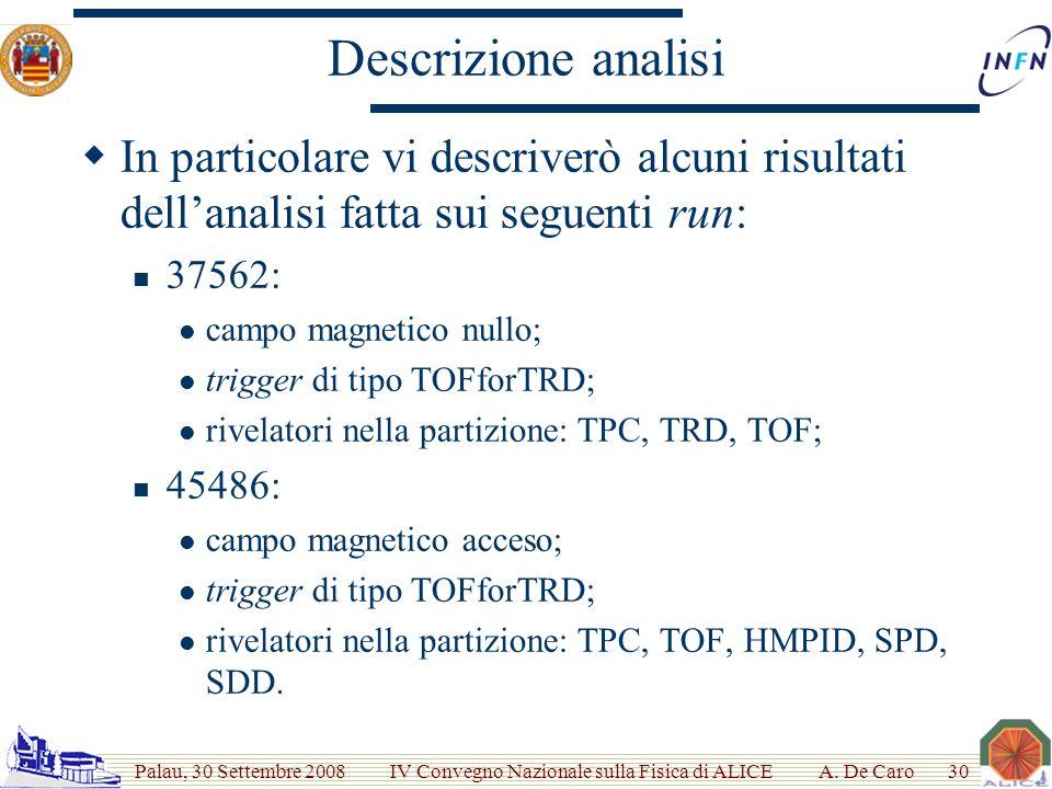 Palau, 30 Settembre 2008 IV Convegno Nazionale sulla Fisica di ALICE Descrizione analisi In particolare vi descriverò alcuni risultati dellanalisi fatta sui seguenti run: 37562: campo magnetico nullo; trigger di tipo TOFforTRD; rivelatori nella partizione: TPC, TRD, TOF; 45486: campo magnetico acceso; trigger di tipo TOFforTRD; rivelatori nella partizione: TPC, TOF, HMPID, SPD, SDD.