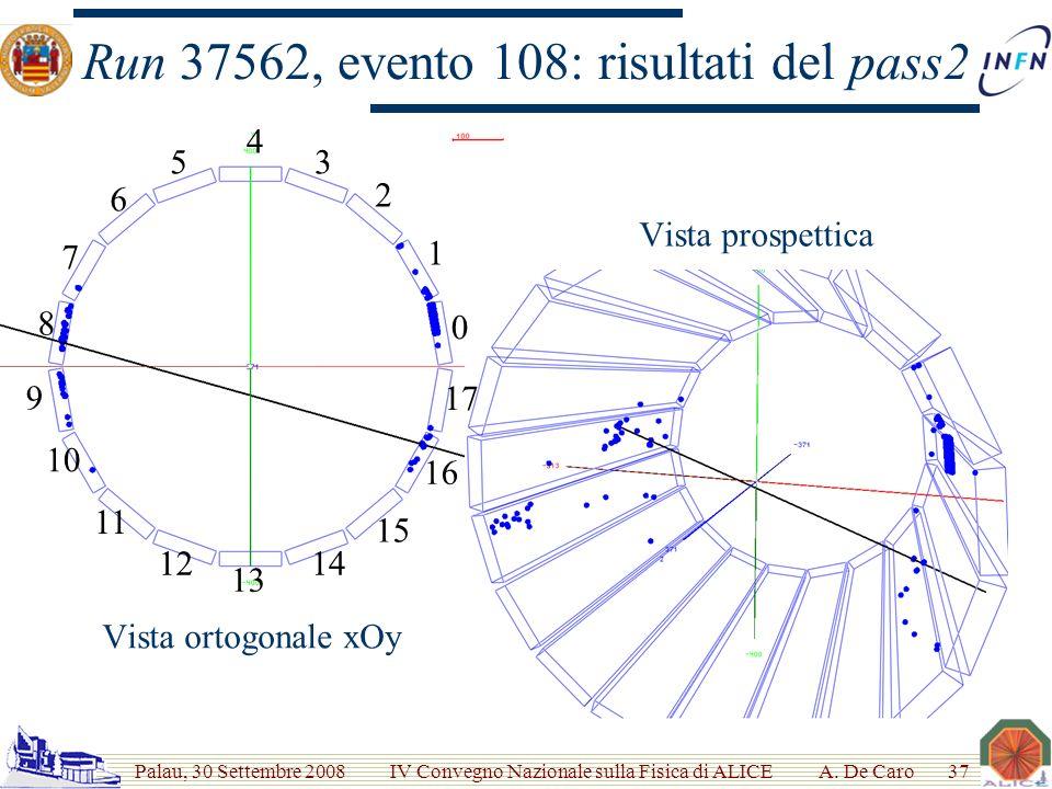 Palau, 30 Settembre 2008 IV Convegno Nazionale sulla Fisica di ALICE Run 37562, evento 108: risultati del pass2 Vista ortogonale xOy Vista prospettica 0 1 2 3 4 5 6 7 8 9 10 11 12 13 14 15 16 17 A.
