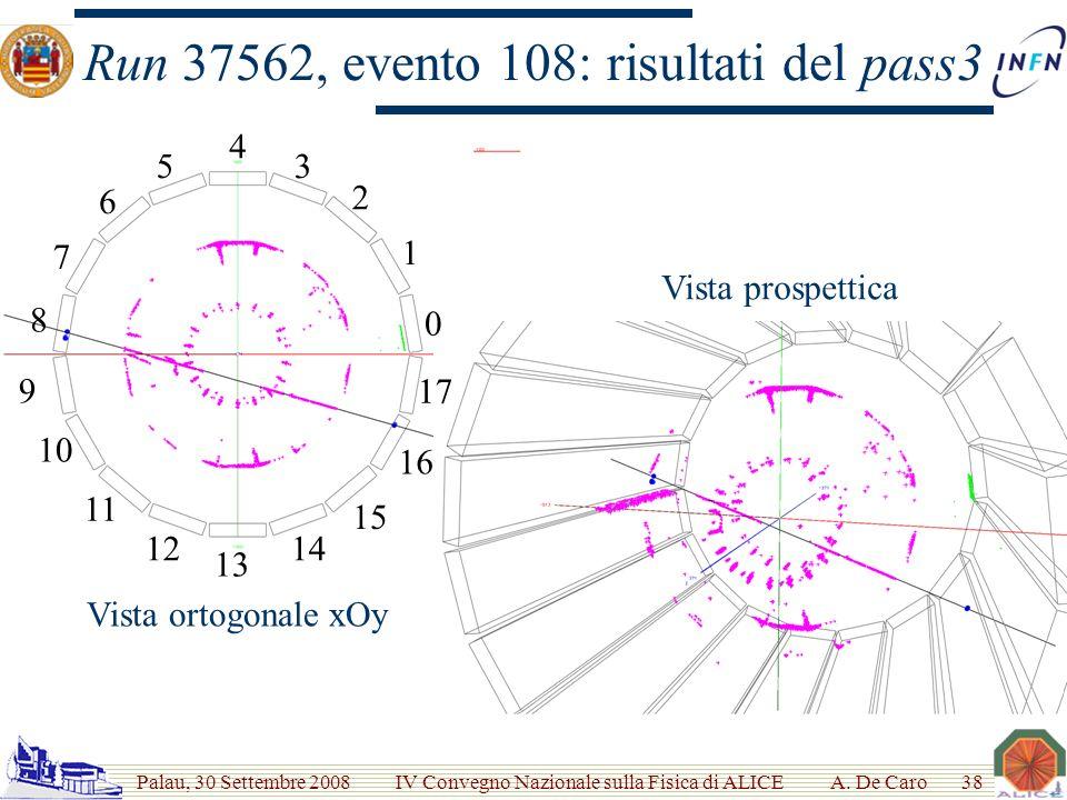 Palau, 30 Settembre 2008 IV Convegno Nazionale sulla Fisica di ALICE Run 37562, evento 108: risultati del pass3 0 1 2 3 4 5 6 7 8 9 10 11 12 13 14 15 16 17 Vista ortogonale xOy Vista prospettica A.