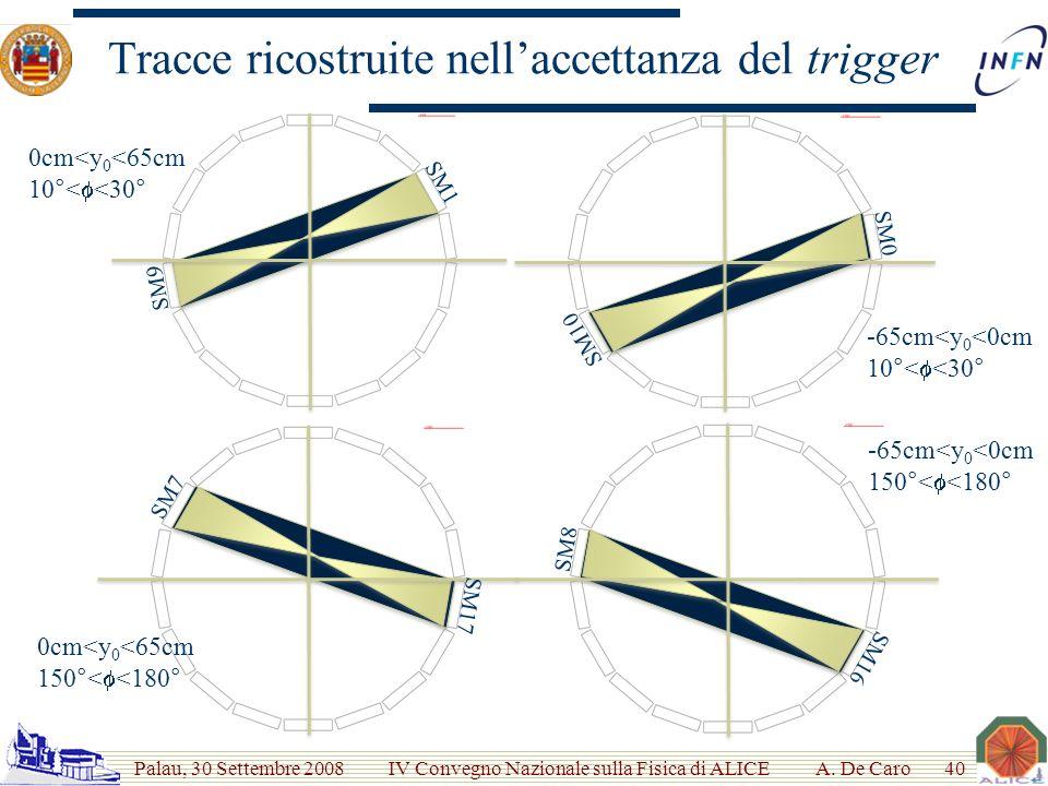 Palau, 30 Settembre 2008 IV Convegno Nazionale sulla Fisica di ALICE SM16 SM8 SM0 SM10 SM1 SM9 SM17 SM7 Tracce ricostruite nellaccettanza del trigger 0cm<y 0 <65cm 10°< <30° 0cm<y 0 <65cm 150°< <180° -65cm<y 0 <0cm 150°< <180° -65cm<y 0 <0cm 10°< <30° A.