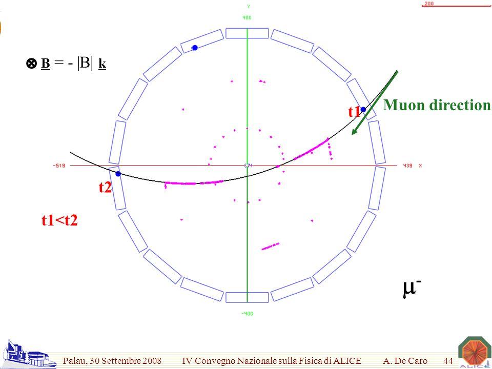 Palau, 30 Settembre 2008 IV Convegno Nazionale sulla Fisica di ALICE t1 t2 t1<t2 Muon direction A.