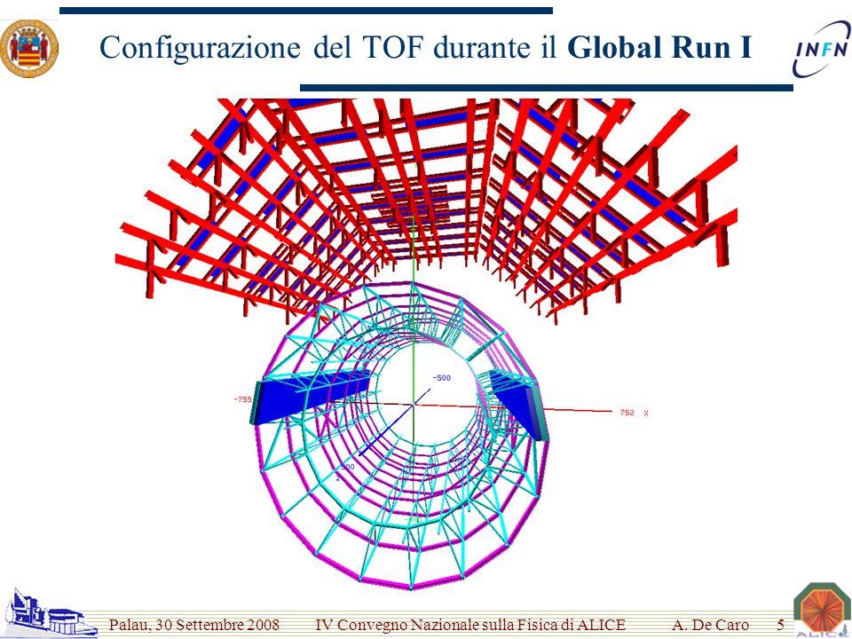 Palau, 30 Settembre 2008 IV Convegno Nazionale sulla Fisica di ALICE Configurazione del TOF durante il Global Run I A.