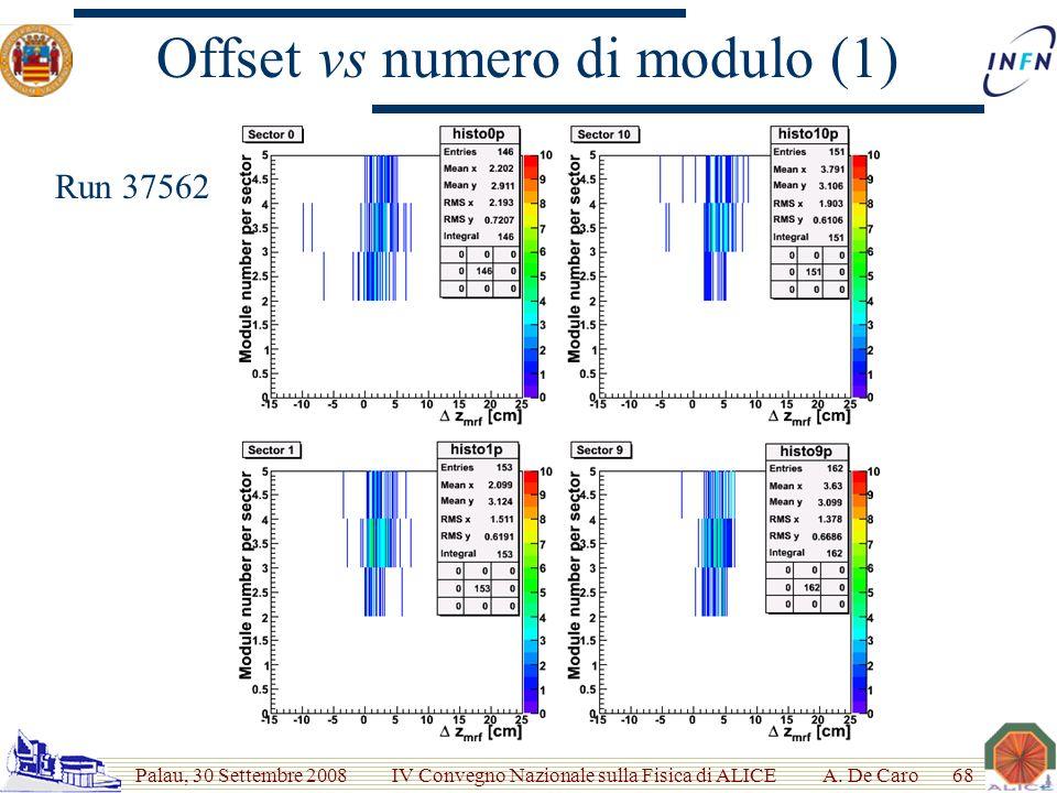 Palau, 30 Settembre 2008 IV Convegno Nazionale sulla Fisica di ALICE Offset vs numero di modulo (1) A.