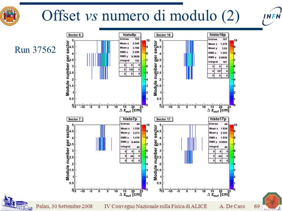 Palau, 30 Settembre 2008 IV Convegno Nazionale sulla Fisica di ALICE Offset vs numero di modulo (2) A.