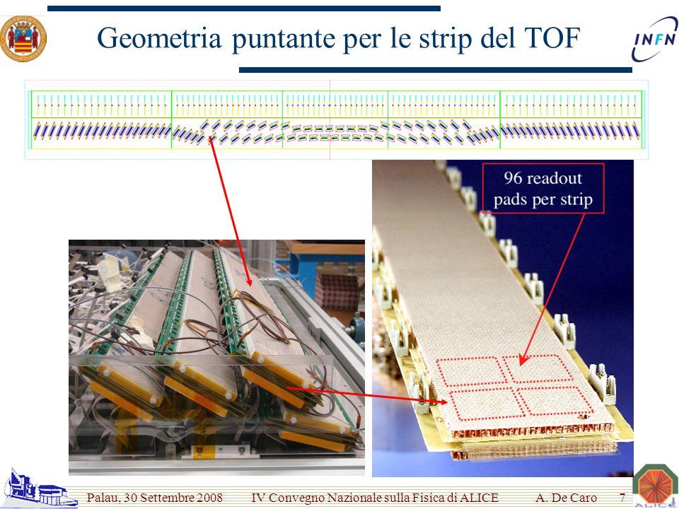 Palau, 30 Settembre 2008 IV Convegno Nazionale sulla Fisica di ALICE Geometria puntante per le strip del TOF A.
