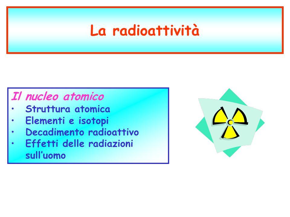 La radioattività Il nucleo atomico Struttura atomica Elementi e isotopi Decadimento radioattivo Effetti delle radiazioni sulluomo