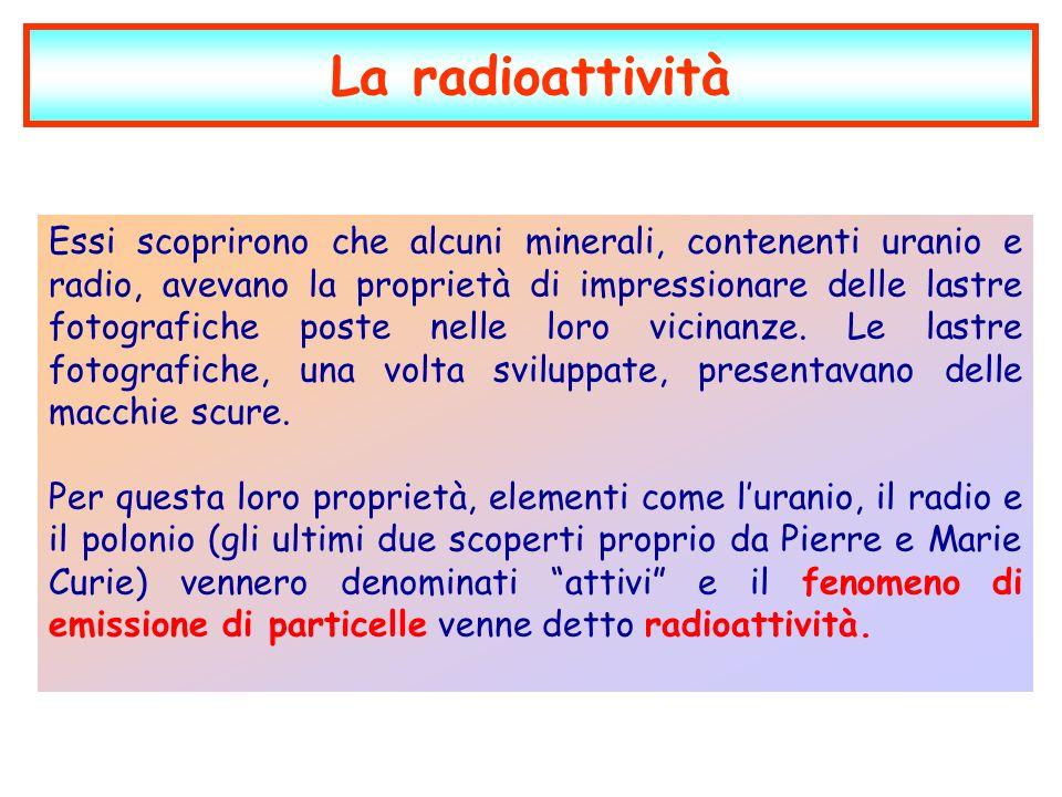 La radioattività Essi scoprirono che alcuni minerali, contenenti uranio e radio, avevano la proprietà di impressionare delle lastre fotografiche poste
