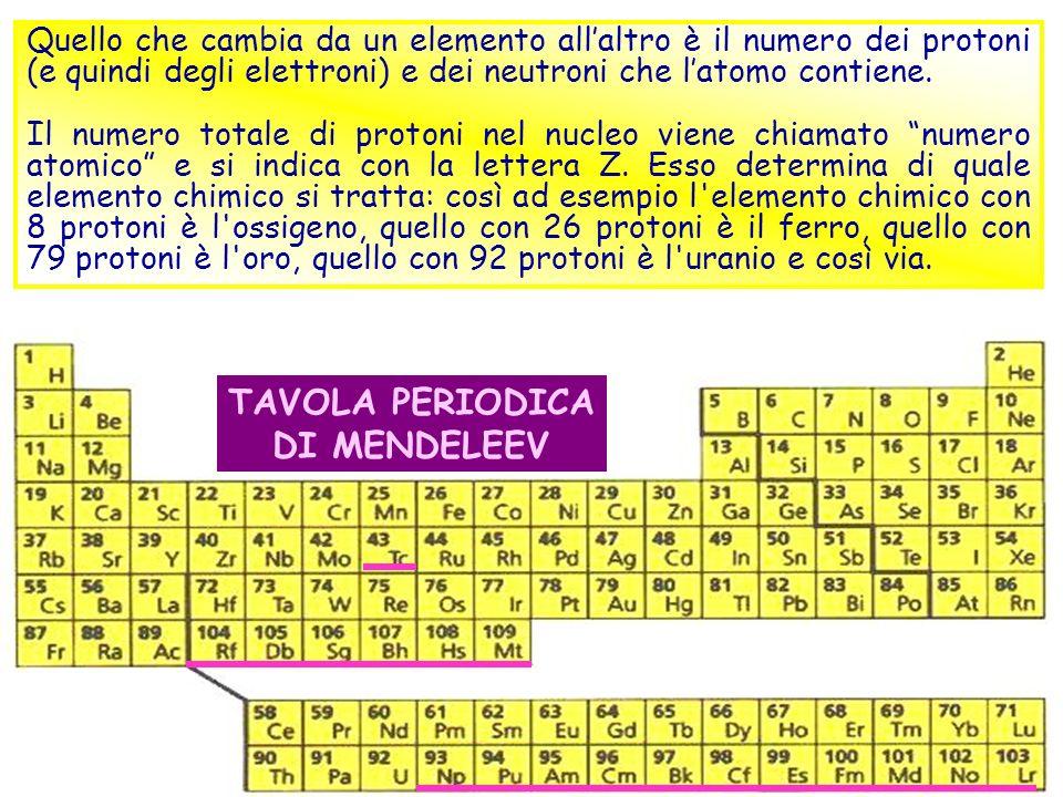 Quello che cambia da un elemento allaltro è il numero dei protoni (e quindi degli elettroni) e dei neutroni che latomo contiene. Il numero totale di p