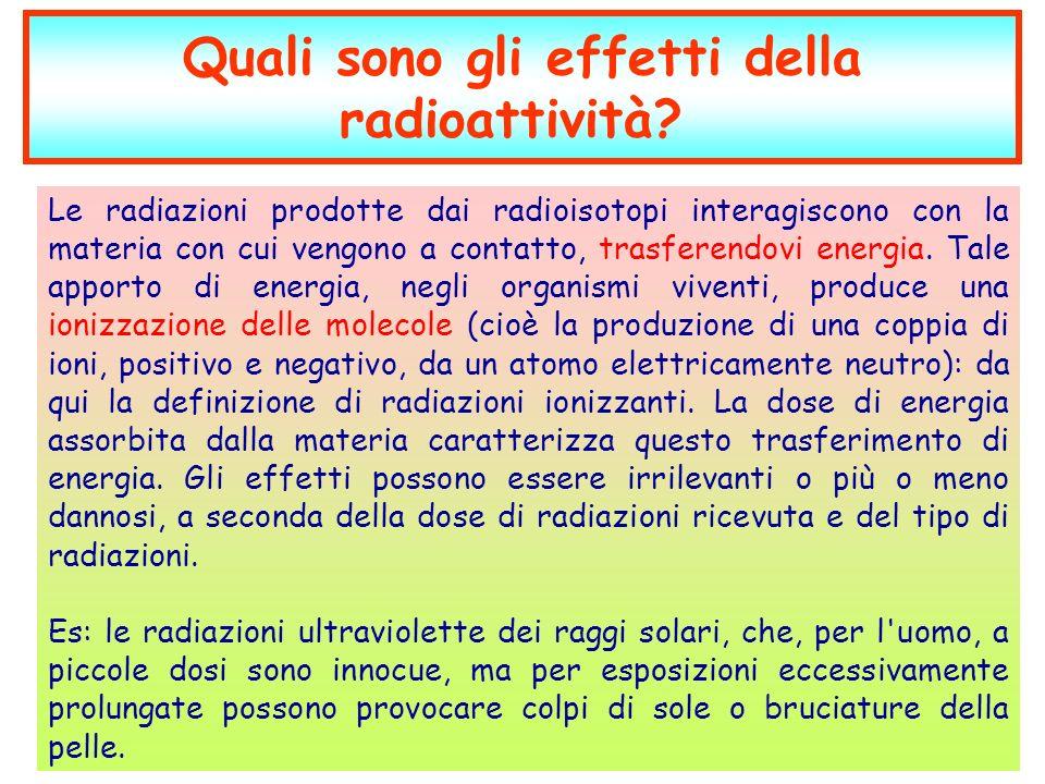 Quali sono gli effetti della radioattività? Le radiazioni prodotte dai radioisotopi interagiscono con la materia con cui vengono a contatto, trasferen