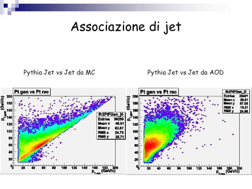 Associazione di jet Pythia Jet vs Jet da MCPythia Jet vs Jet da AOD