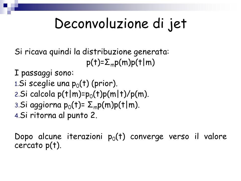 Deconvoluzione di jet Si ricava quindi la distribuzione generata: p(t)=Σ m p(m)p(t|m) I passaggi sono: 1. Si sceglie una p 0 (t) (prior). 2. Si calcol