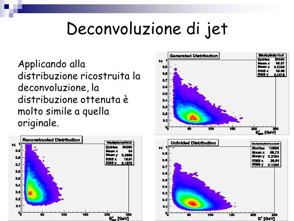 Applicando alla distribuzione ricostruita la deconvoluzione, la distribuzione ottenuta è molto simile a quella originale. Deconvoluzione di jet