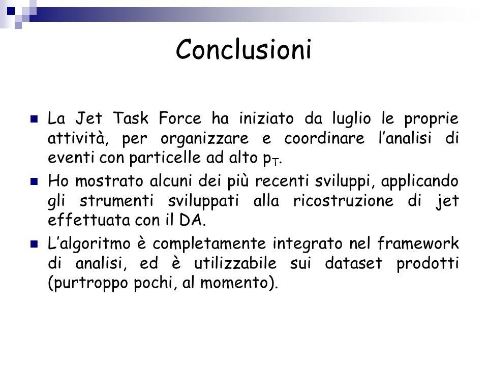 Conclusioni La Jet Task Force ha iniziato da luglio le proprie attività, per organizzare e coordinare lanalisi di eventi con particelle ad alto p T. H