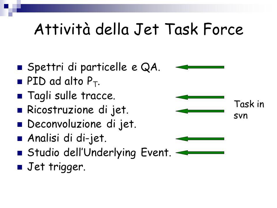 Attività della Jet Task Force Spettri di particelle e QA. PID ad alto P T. Tagli sulle tracce. Ricostruzione di jet. Deconvoluzione di jet. Analisi di