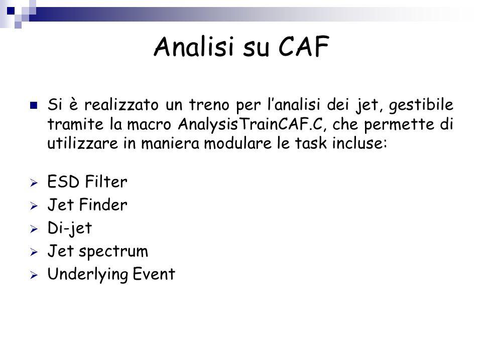 ESD Filterjf Jet FinderDi-JetTask aggiuntive AODTrack AODJet DiJet AOD ESD Kine Analisi su CAF Usando AnalysisTrainCAF.C è possibile trovare i jet con diversi JetFinder (jf=DA,UA1,ecc.) a differenti livelli (Liv=MC, ESD, AOD) e salvarli nellAODEvent attraverso la creazione di Branch non standard, per effettuare comparazioni.