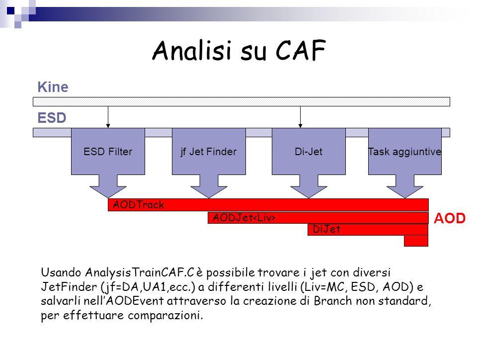 ESD Filterjf Jet FinderDi-JetTask aggiuntive AODTrack AODJet DiJet AOD ESD Kine Analisi su CAF Usando AnalysisTrainCAF.C è possibile trovare i jet con