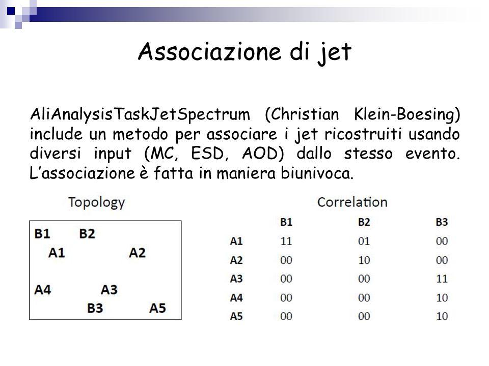 Associazione di jet AliAnalysisTaskJetSpectrum (Christian Klein-Boesing) include un metodo per associare i jet ricostruiti usando diversi input (MC, E
