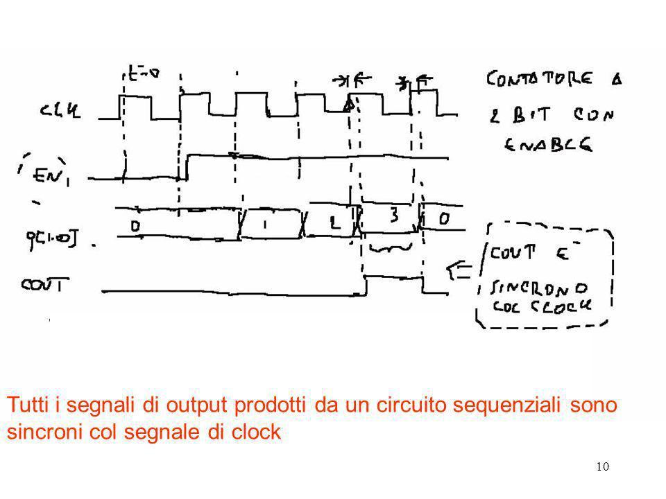 10 Tutti i segnali di output prodotti da un circuito sequenziali sono sincroni col segnale di clock