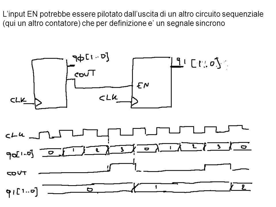 11 Linput EN potrebbe essere pilotato dalluscita di un altro circuito sequenziale (qui un altro contatore) che per definizione e un segnale sincrono