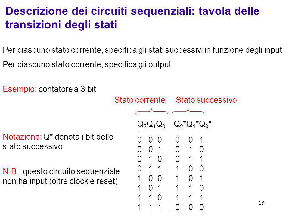 15 Descrizione dei circuiti sequenziali: tavola delle transizioni degli stati Per ciascuno stato corrente, specifica gli stati successivi in funzione