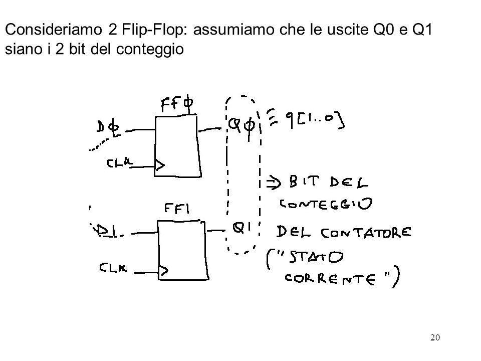 20 Consideriamo 2 Flip-Flop: assumiamo che le uscite Q0 e Q1 siano i 2 bit del conteggio