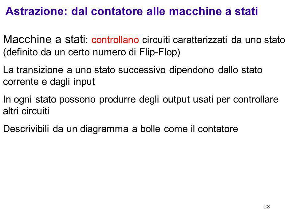 28 Astrazione: dal contatore alle macchine a stati Macchine a stati : controllano circuiti caratterizzati da uno stato (definito da un certo numero di