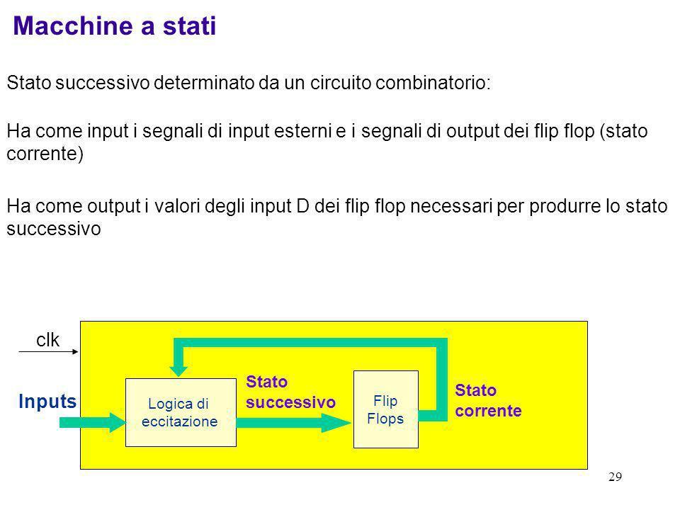 29 Macchine a stati Stato successivo determinato da un circuito combinatorio: Flip Flops clk Logica di eccitazione Ha come input i segnali di input es