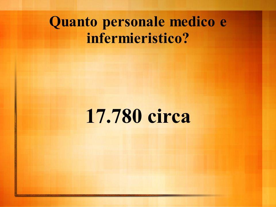 Quanto personale medico e infermieristico 17.780 circa
