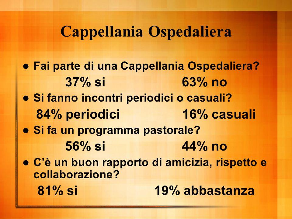 Cappellania Ospedaliera Fai parte di una Cappellania Ospedaliera.