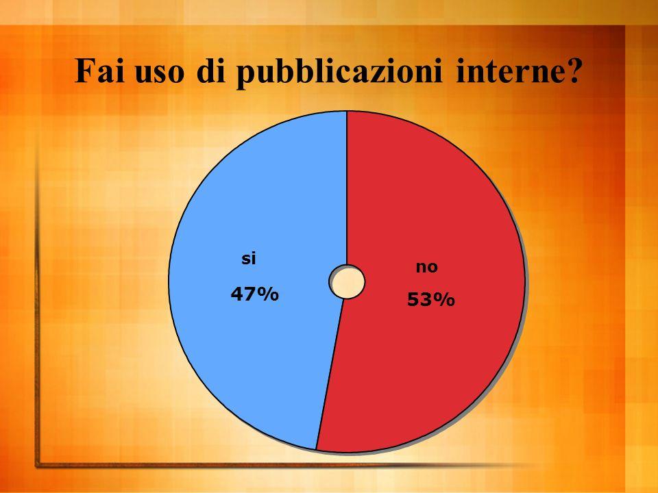 Fai uso di pubblicazioni interne si 47% no 53%