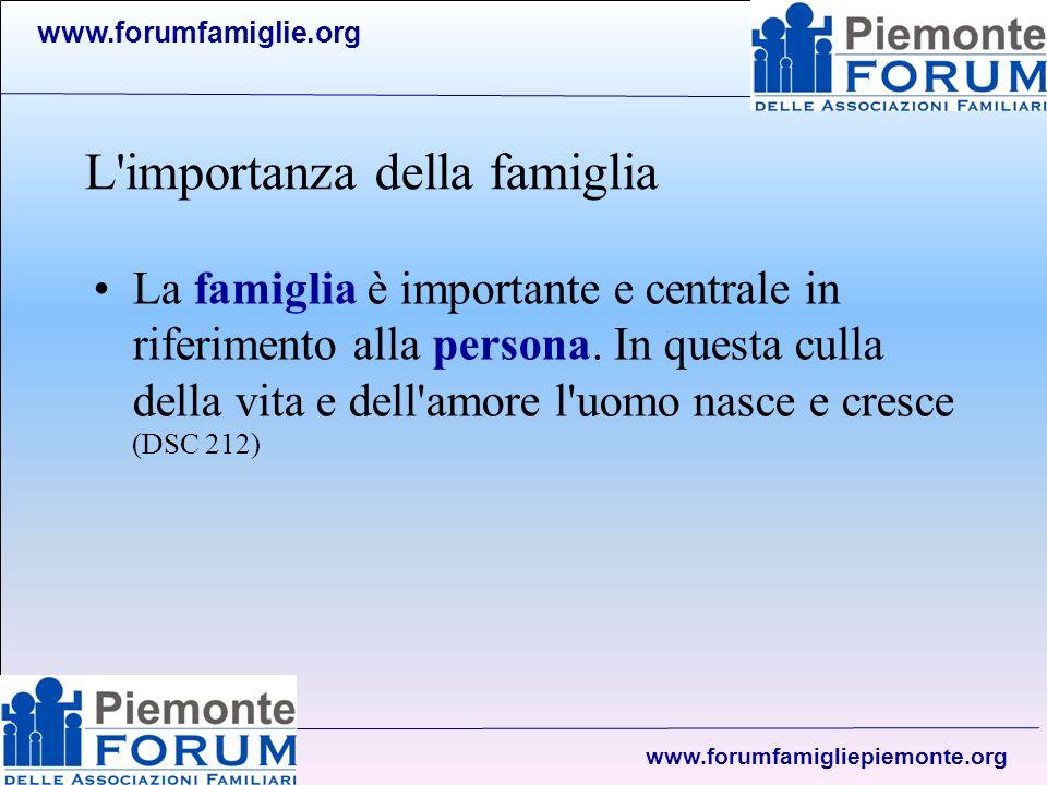 www.forumfamiglie.org www.forumfamigliepiemonte.org L importanza della famiglia La famiglia, comunità naturale in cui si esperimenta la socialità umana, contribuisce in modo unico e insostituibile al bene della società.