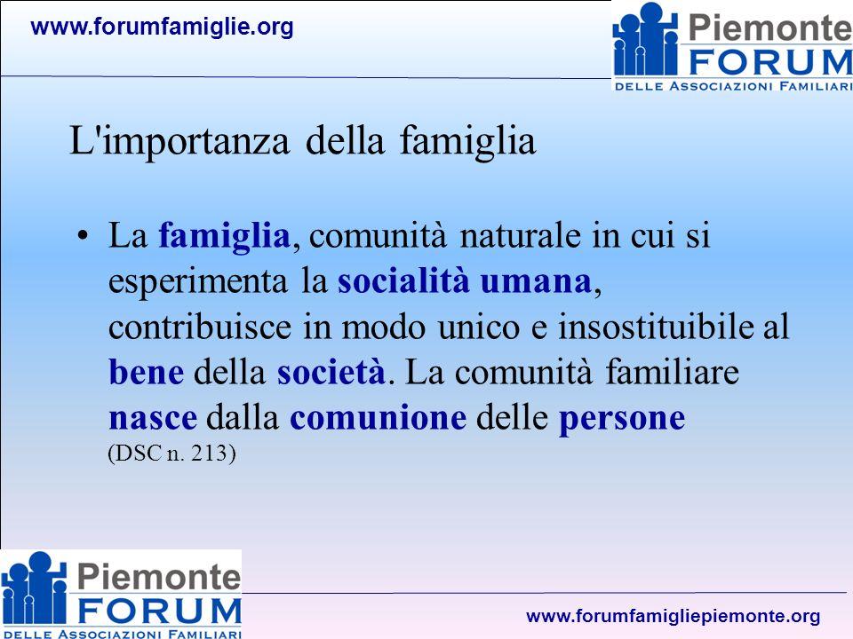 www.forumfamiglie.org www.forumfamigliepiemonte.org La Dichiarazione dei Diritti dellUomo (NY – 10-12-1948) La famiglia è il nucleo naturale e fondamentale della società e ha il diritto di essere protetta dalla società e dallo Stato;