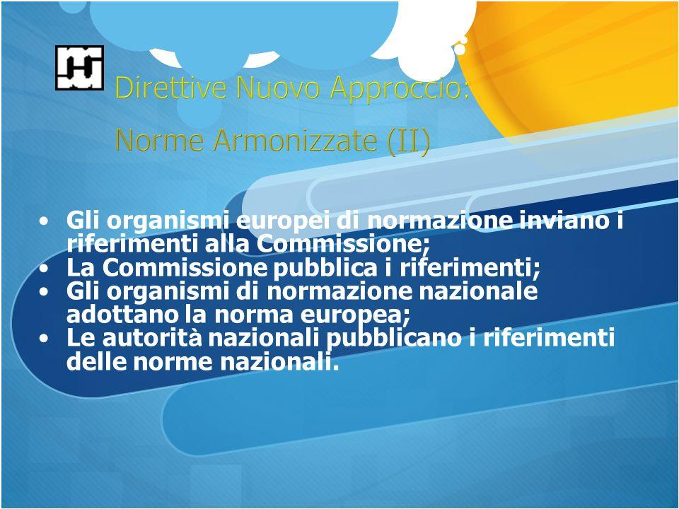 Gli organismi europei di normazione inviano i riferimenti alla Commissione; La Commissione pubblica i riferimenti; Gli organismi di normazione nazionale adottano la norma europea; Le autorit à nazionali pubblicano i riferimenti delle norme nazionali.
