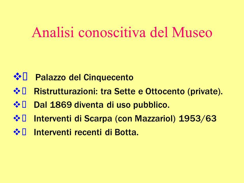 Analisi conoscitiva del Museo Palazzo del Cinquecento Ristrutturazioni: tra Sette e Ottocento (private).